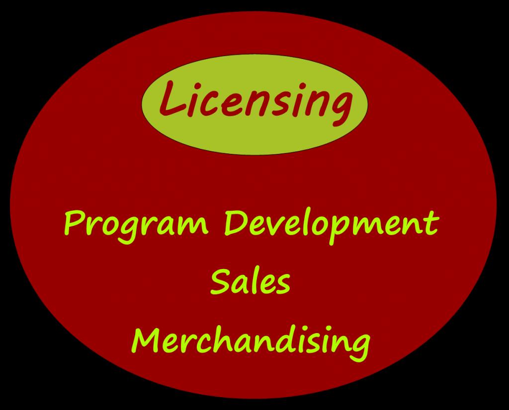 Og2m - licensing Area